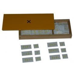 Caja de la multiplicación