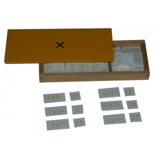 Caja de ejercicios de la multiplicación